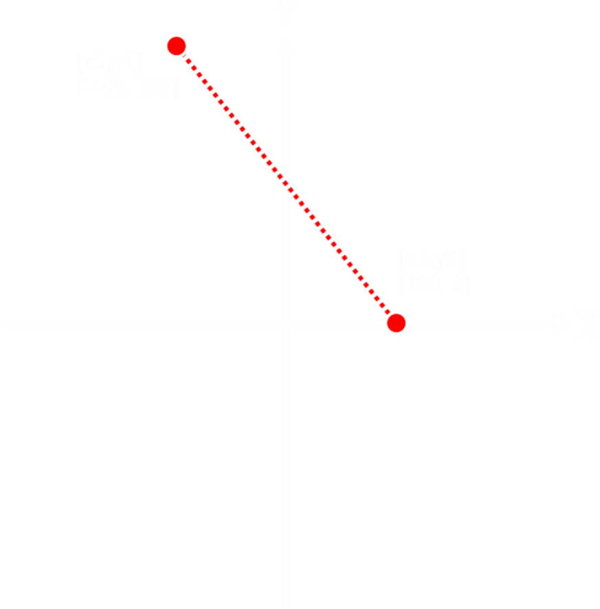 Figure 1 - Straight Line with 2 points